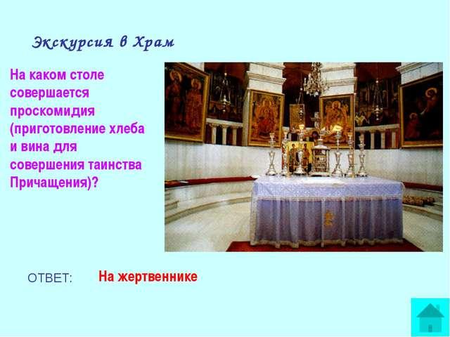 Экскурсия в Храм Как назвать одним словом большой чашеобразный сосуд, который...