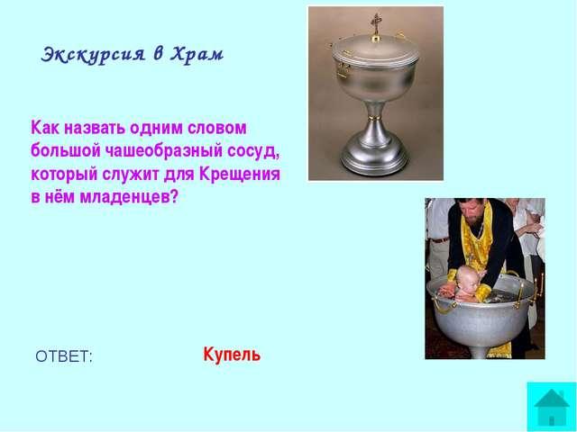 Экскурсия в Храм На каком столе совершается проскомидия (приготовление хлеба...