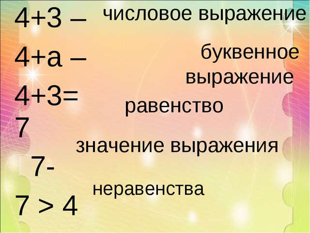 4+3 – 4+а – 4+3=7 7- 7 > 4 - числовое выражение буквенное выражение равенство...
