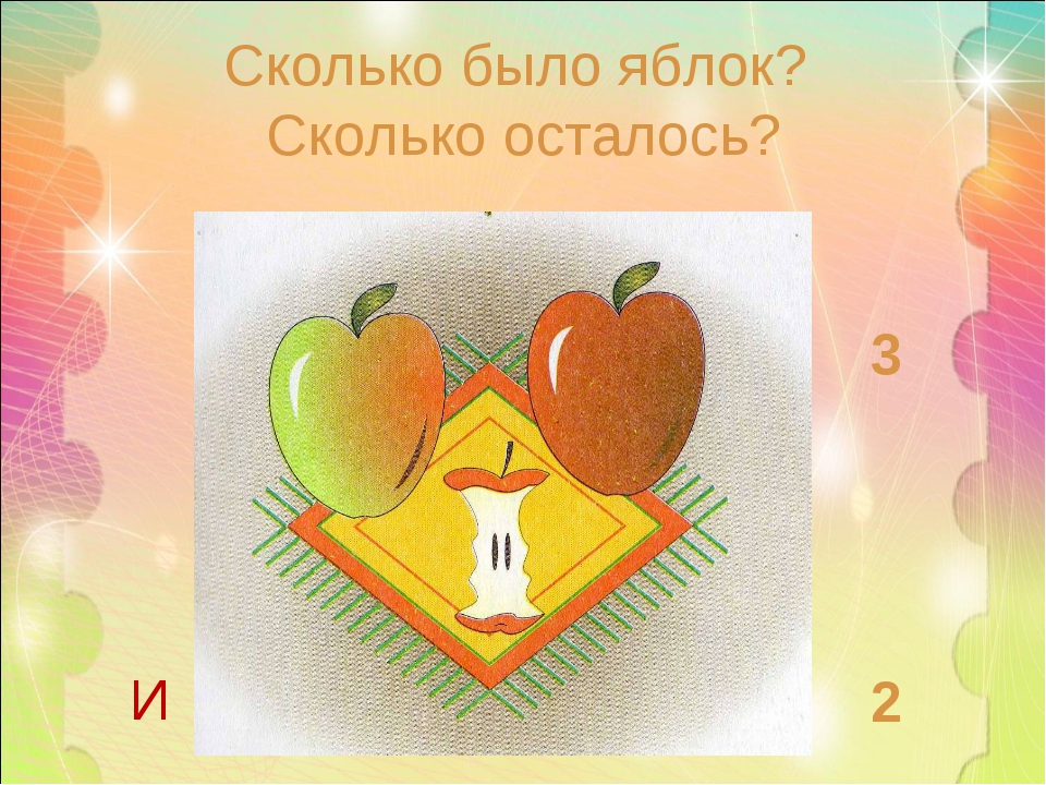 Сколько было яблок? Сколько осталось? 3 2 И