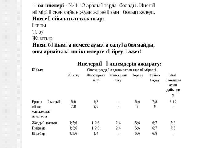 Қол инелері - № 1-12 аралықтарда болады. Иненің нөмірі өскен сайын жуан және...