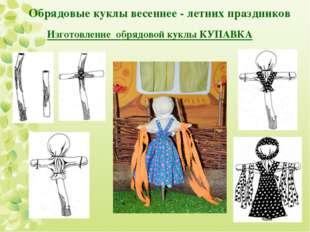Обрядовые куклы весеннее - летних праздников Изготовление обрядовой куклы КУ