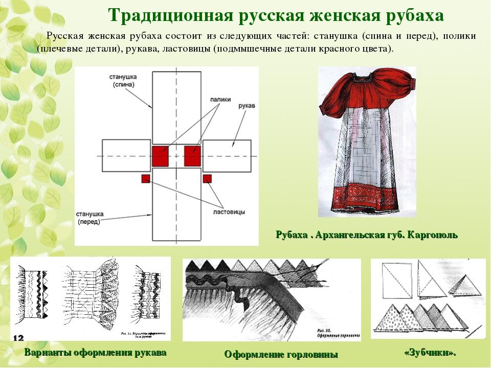 Традиционная русская женская рубаха Русская женская рубаха состоит из следую...