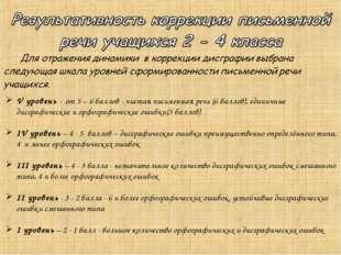 V уровень - от 5 – 6 баллов - чистая письменная речь (6 баллов), единичные ди