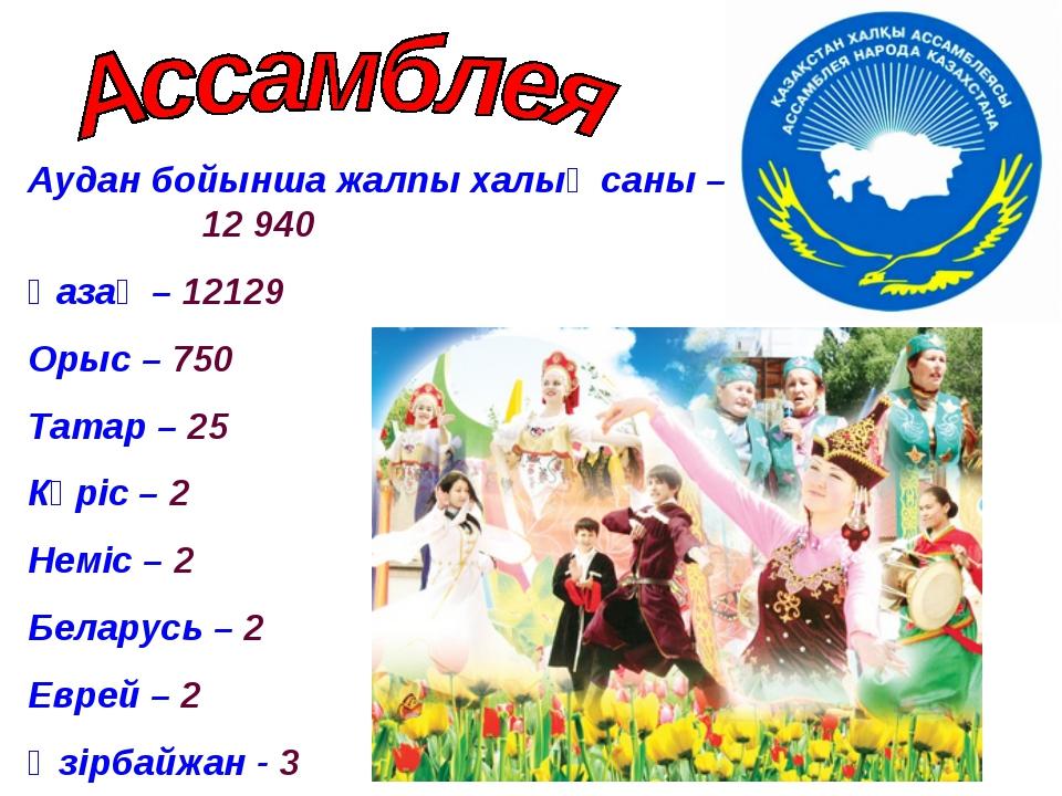 Аудан бойынша жалпы халық саны – 12 940 Қазақ – 12129 Орыс – 750 Татар – 25 К...