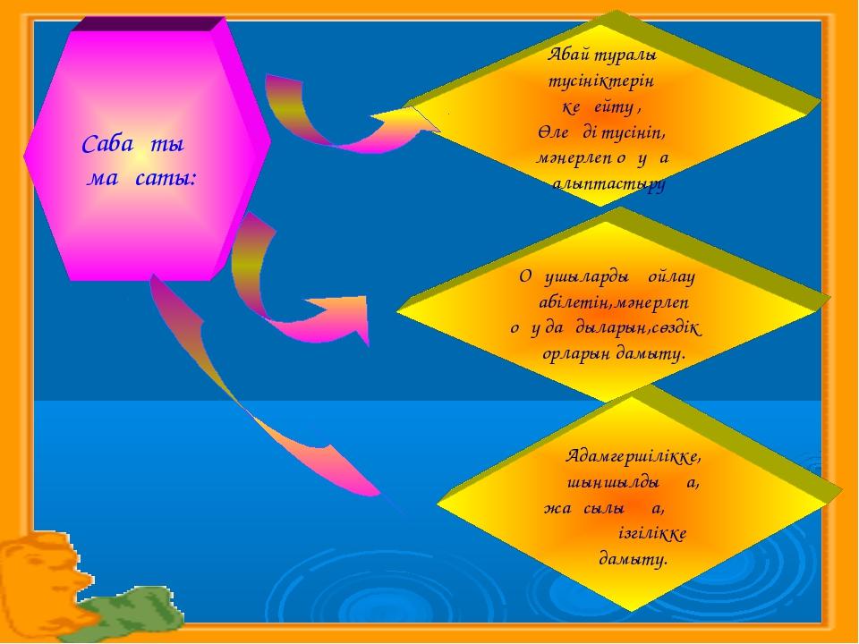 Сабақтың мақсаты: Адамгершілікке, шыншылдыққа, жақсылыққа, ізгілікке дамыту....