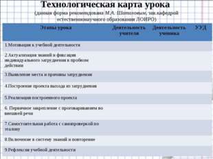 Технологическая карта урока (данная форма рекомендована М.А. Шаталовым, зав.к