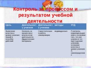 Контроль за процессом и результатом учебной деятельности Цель Деятельность у