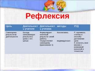 Рефлексия Цель Деятельность учителяДеятельность ученикаметодыУУД Самооцен