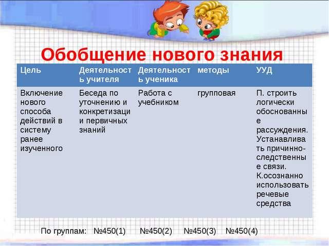 Обобщение нового знания По группам: №450(1) №450(2) №450(3) №450(4) Цель Дея...