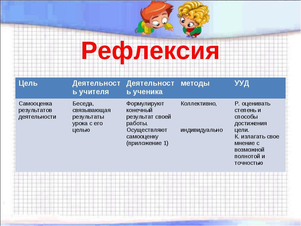 Рефлексия Цель Деятельность учителяДеятельность ученикаметодыУУД Самооцен...