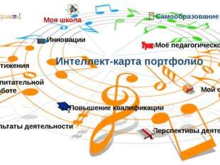 Самообразование Музыка – посредница между жизнью ума и жизнью чувств. Людвиг