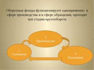 Оборотные фонды функционируют одновременно в сфере производства и в сфере обр