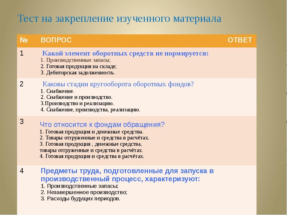 Тест на закрепление изученного материала № ВОПРОС ОТВЕТ 1 Какой элемент оборо...