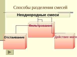 Способы разделения смесей