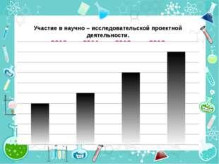 Участие в научно – исследовательской проектной деятельности. 2010 2011 2012 2