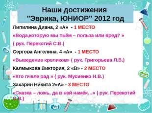 "Наши достижения ""Эврика, ЮНИОР"" 2012 год Липилина Диана, 2 «А» - 1 МЕСТО «Вод"