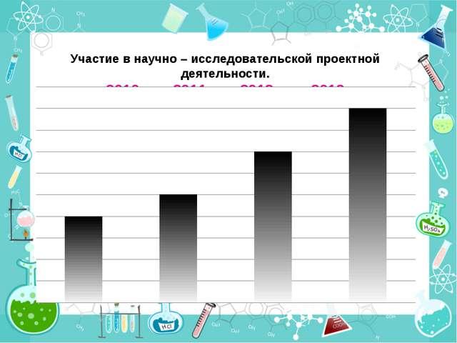 Участие в научно – исследовательской проектной деятельности. 2010 2011 2012 2...