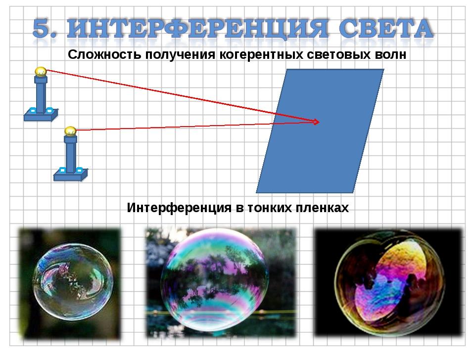 Сложность получения когерентных световых волн Интерференция в тонких пленках