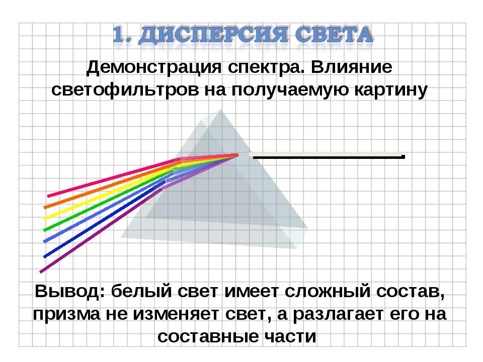 Демонстрация спектра. Влияние светофильтров на получаемую картину Вывод: белы...