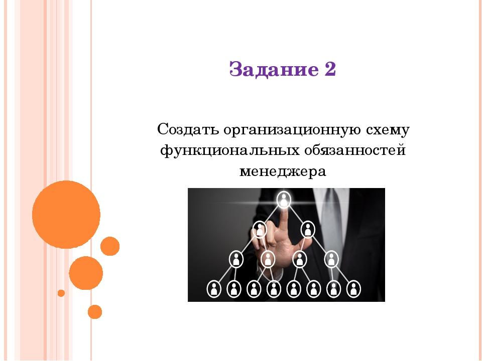Задание 2 Создать организационную схему функциональных обязанностей менеджера