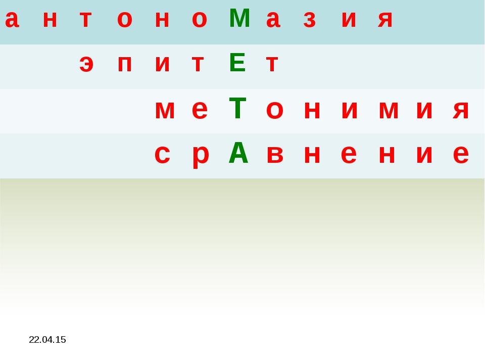 * антоноМазия эпитЕ т меТонимия срА...