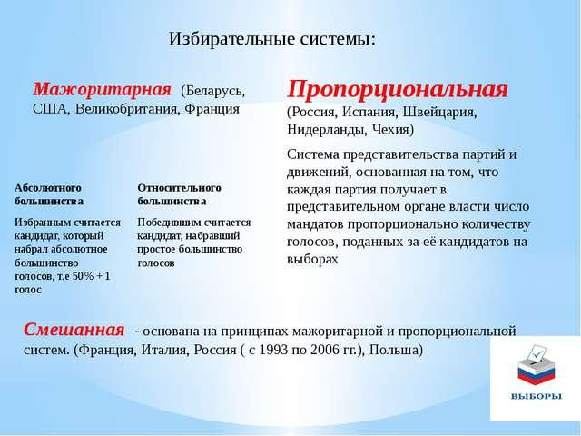 Избирательные системы: Мажоритарная (Беларусь, США, Великобритания, Франция П...