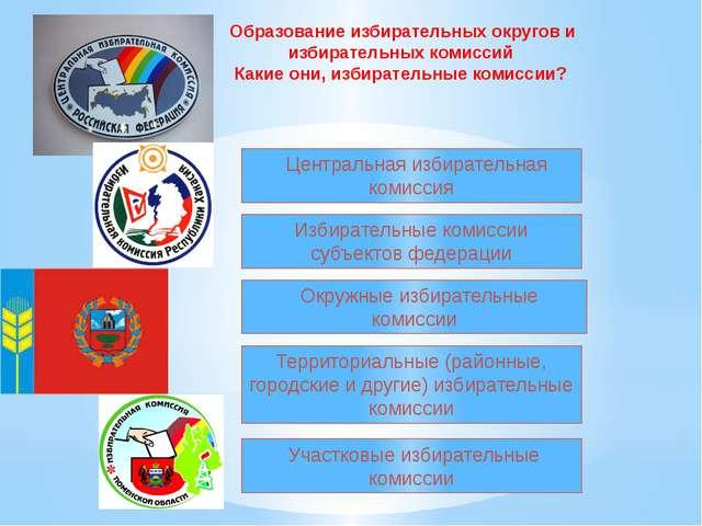 Образование избирательных округов и избирательных комиссий Какие они, избира...