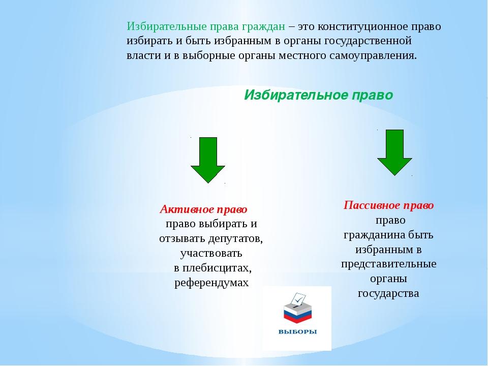 Избирательные права граждан – это конституционное право избирать и быть избра...