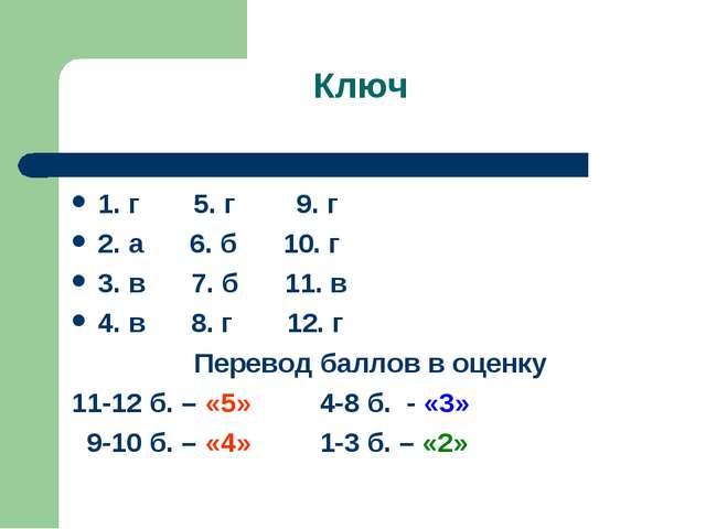 Ключ 1. г 5. г 9. г 2. а 6. б 10. г 3. в 7. б 11. в 4. в 8. г 12. г Перевод...