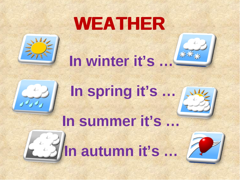 WEATHER In winter it's … In spring it's … In summer it's … In autumn it's … W...