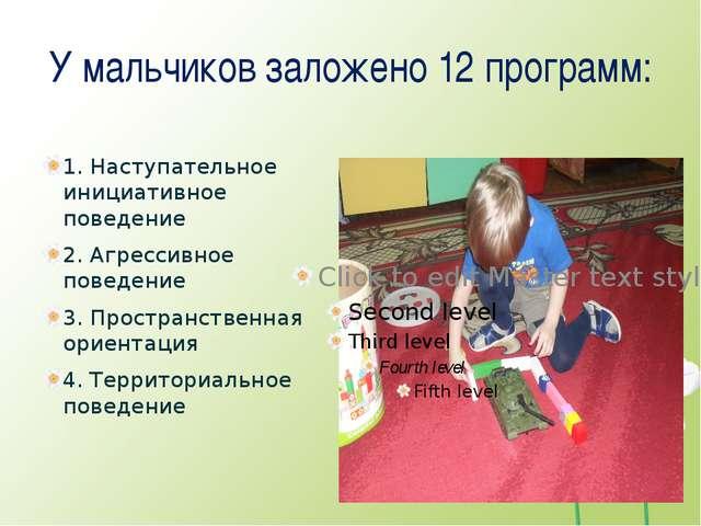 У мальчиков заложено 12 программ: 1. Наступательное инициативное поведение 2....