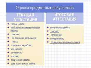 устный опрос; письменная самостоятельная работа; диктант; контрольное списыва