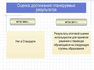 ФГОС 2004 г. ФГОС 2011 г. Нет в Стандарте Результаты итоговой оценки использу