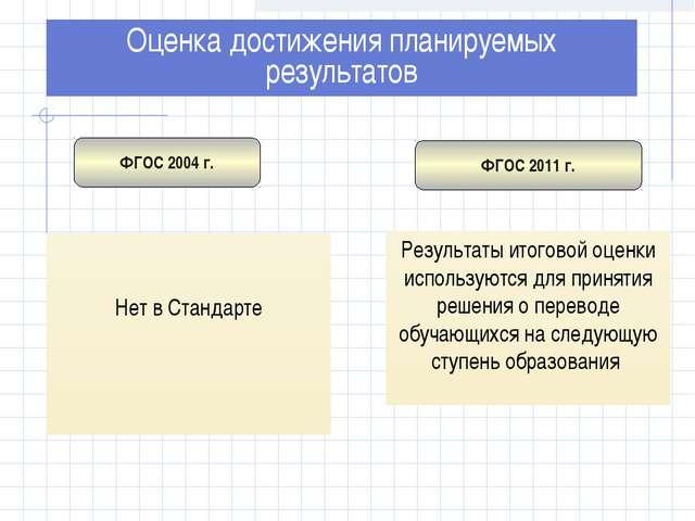 ФГОС 2004 г. ФГОС 2011 г. Нет в Стандарте Результаты итоговой оценки использу...