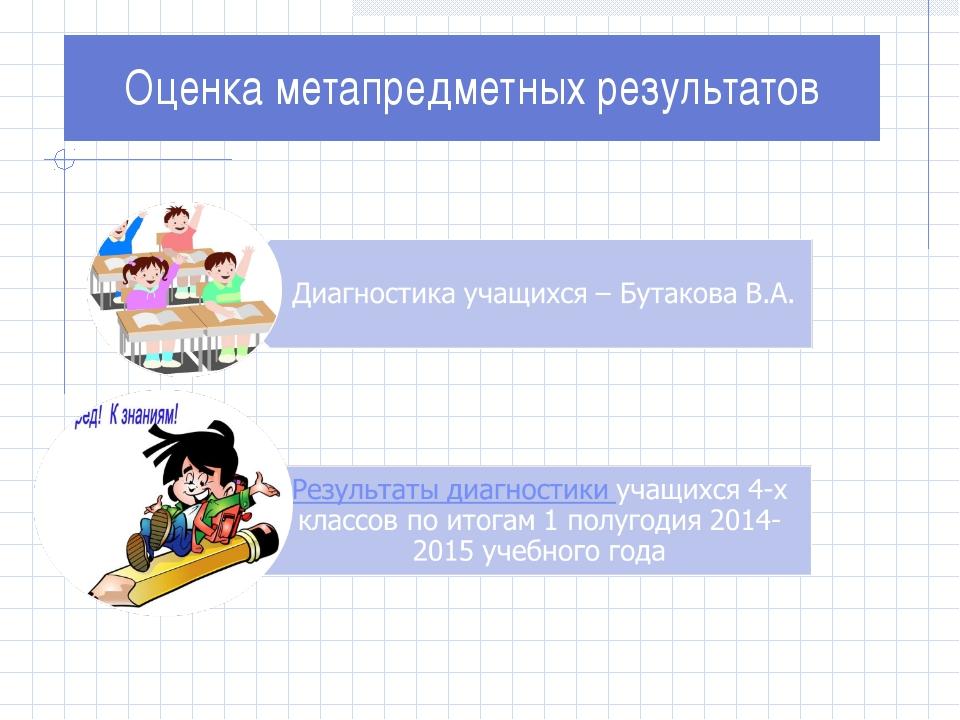 Метапредметные результаты картинки для презентации больше
