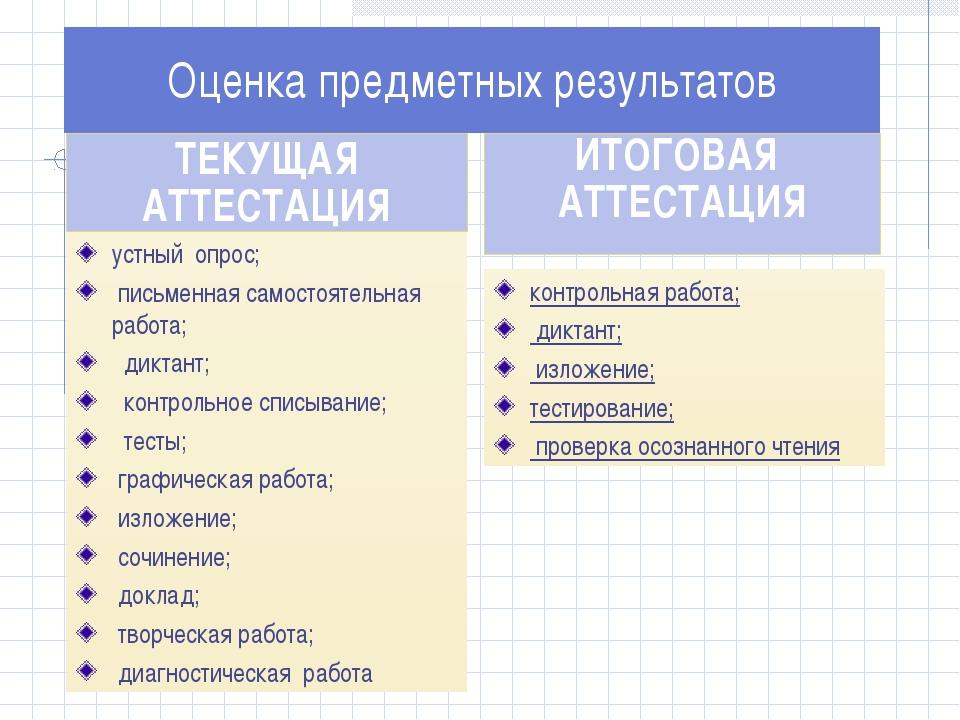 устный опрос; письменная самостоятельная работа; диктант; контрольное списыва...
