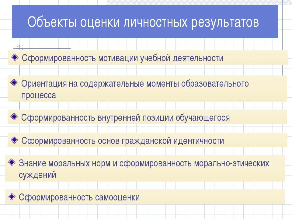 Объекты оценки личностных результатов Сформированность самооценки Сформирован...