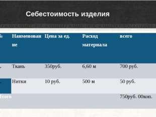 Себестоимость изделия № Наименование Цена за ед. Расход материала всего  Тка