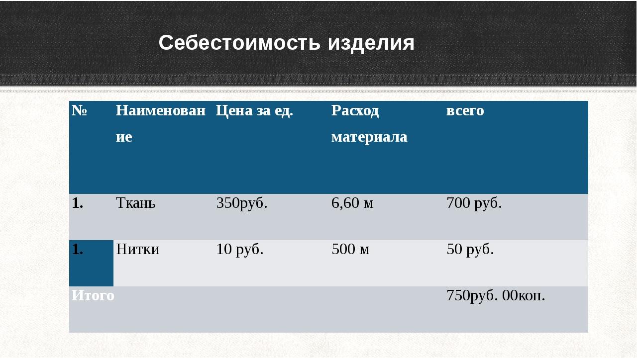 Себестоимость изделия № Наименование Цена за ед. Расход материала всего  Тка...