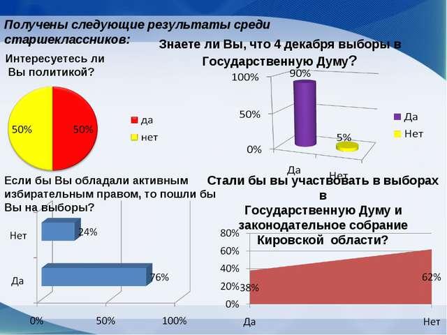 Интересуетесь ли Вы политикой? Знаете ли Вы, что 4 декабря выборы в Государст...