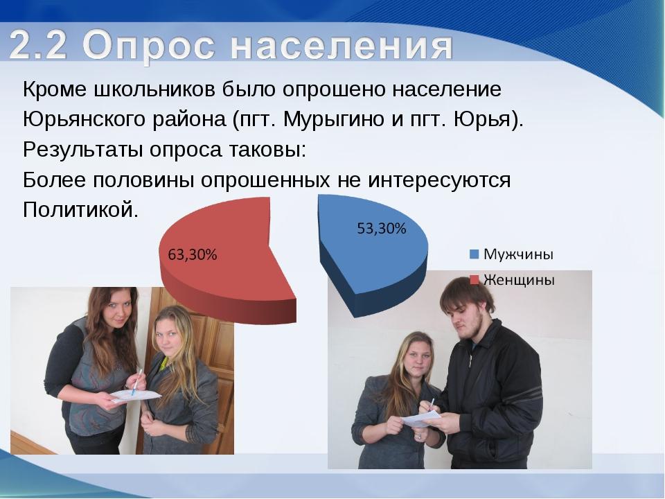 Кроме школьников было опрошено население Юрьянского района (пгт. Мурыгино и п...