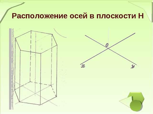 Расположение осей в плоскости H