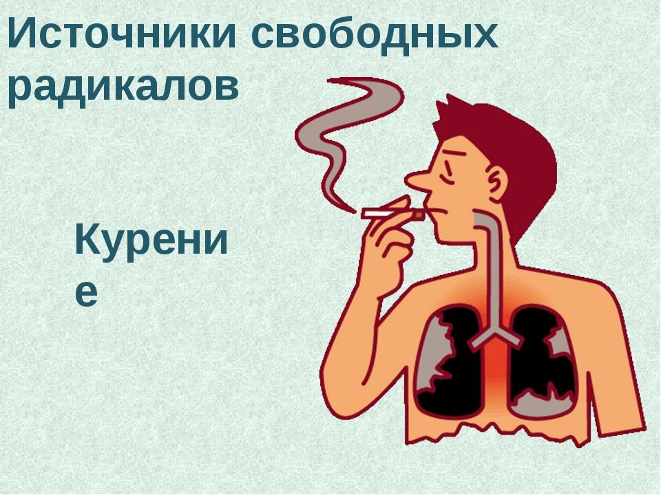 Источники свободных радикалов Курение
