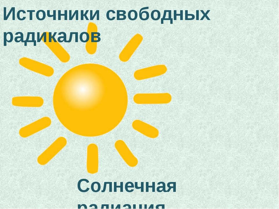 Источники свободных радикалов Солнечная радиация