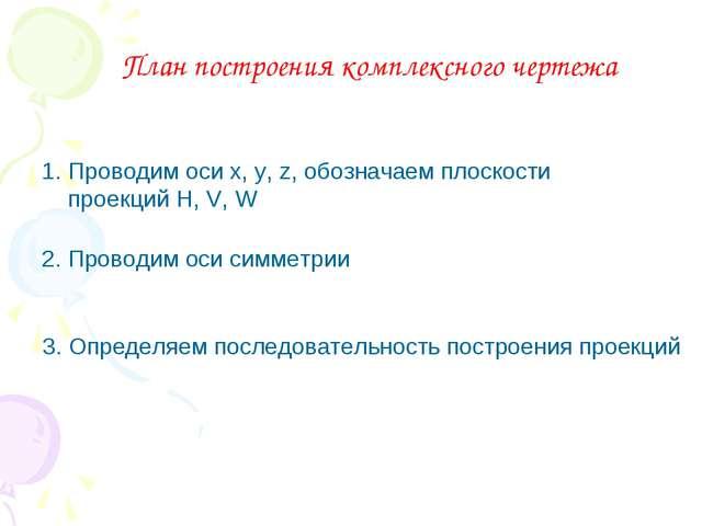 План построения комплексного чертежа Проводим оси х, у, z, обозначаем плоскос...