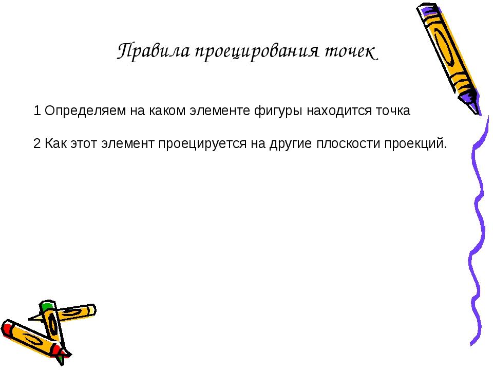 Правила проецирования точек 1 Определяем на каком элементе фигуры находится т...