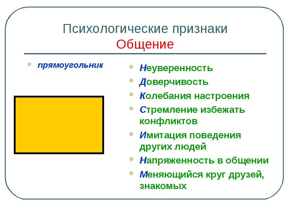 Психологические признаки Общение прямоугольник Неуверенность Доверчивость Кол...