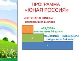 ПРОГРАММА «ЮНАЯ РОССИЯ» «ВСТУПАЯ В ЖИЗНЬ» наставники 9-11 класс «ЛЕСТНИЦА -ЧУ