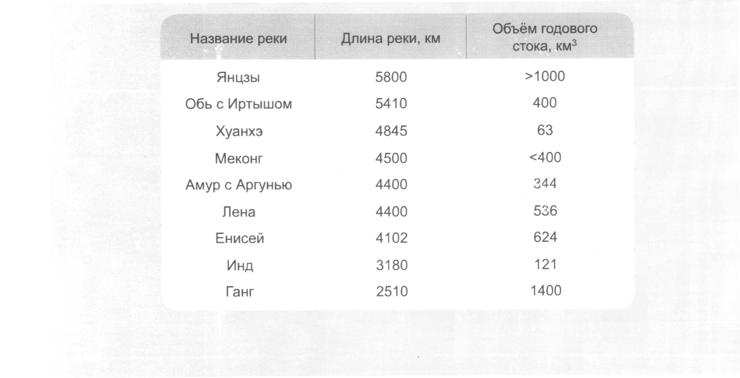 C:\Documents and Settings\User\Рабочий стол\Новая папка (11)\реки_000.jpg